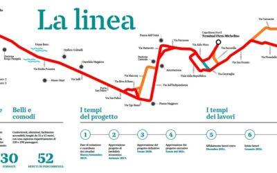 Inviate le osservazioni al Tram da parte della Consulta della Bicicletta di Bologna